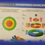 19-05 CNM Desempenho Municipal